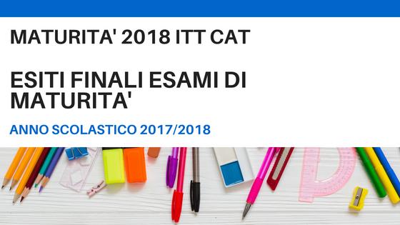 Esiti Finali esami di Maturità indirizzo ITT CAT
