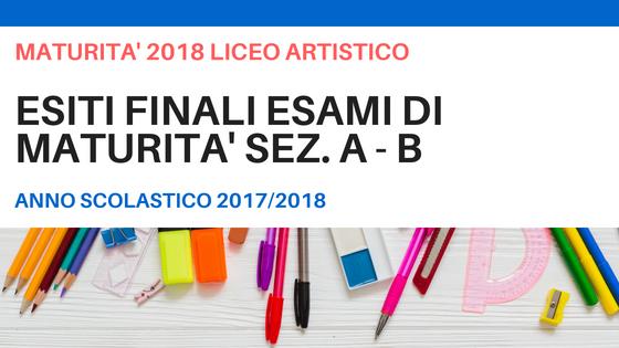 Esiti finali esami di Maturità LICEO ARTISTICO sezioni A e B