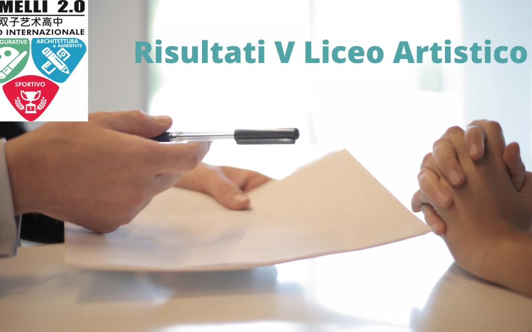 Risultati Privatisti Liceo Artistico