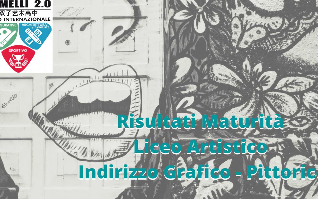 Risultati maturità Indirizzo Artistico Grafico-Pittorico