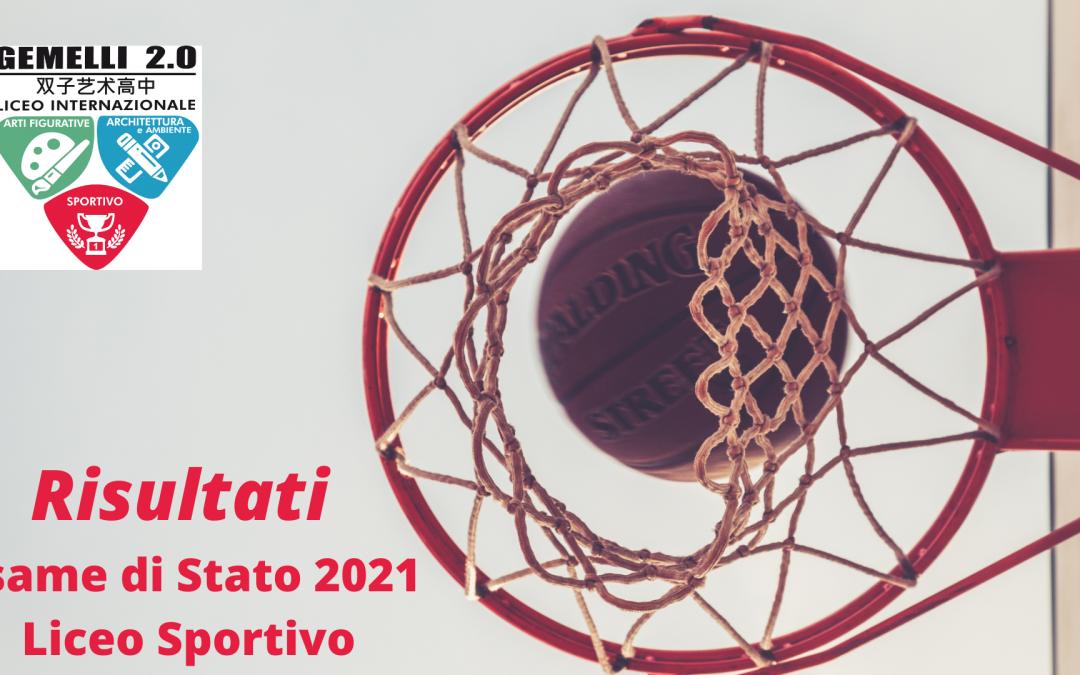 Risultati Esame di Stato 2021 – Liceo Sportivo