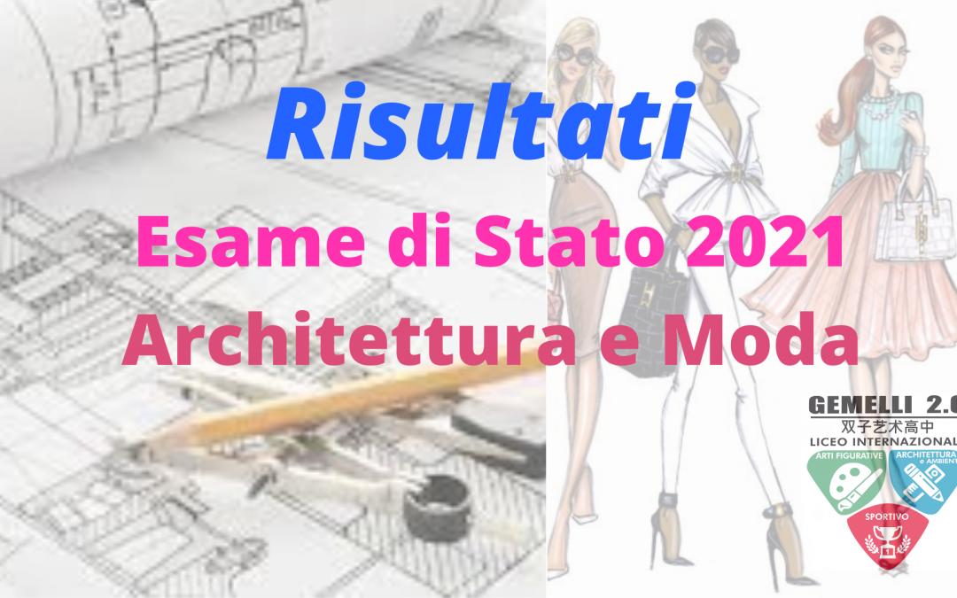Risultati Esame di Stato 2021 – Liceo Artistico ind. Architettura e Ambiente e Moda e Design